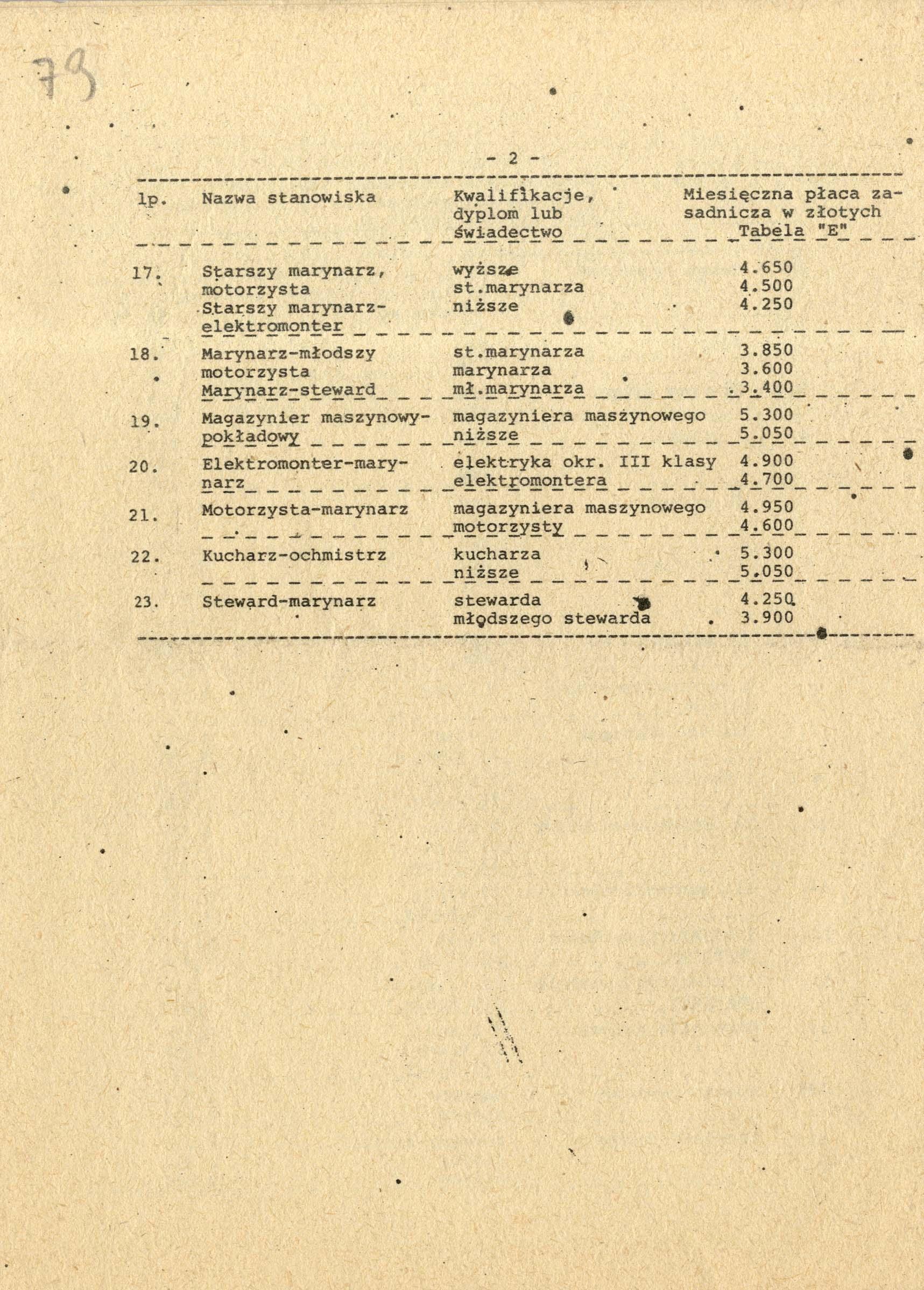 64.AKKS-347-112-1-079